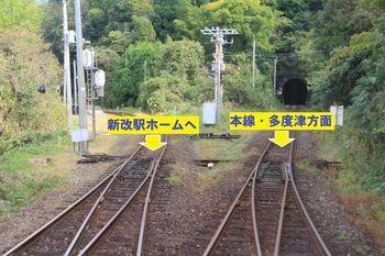 新改駅 スイッチバック